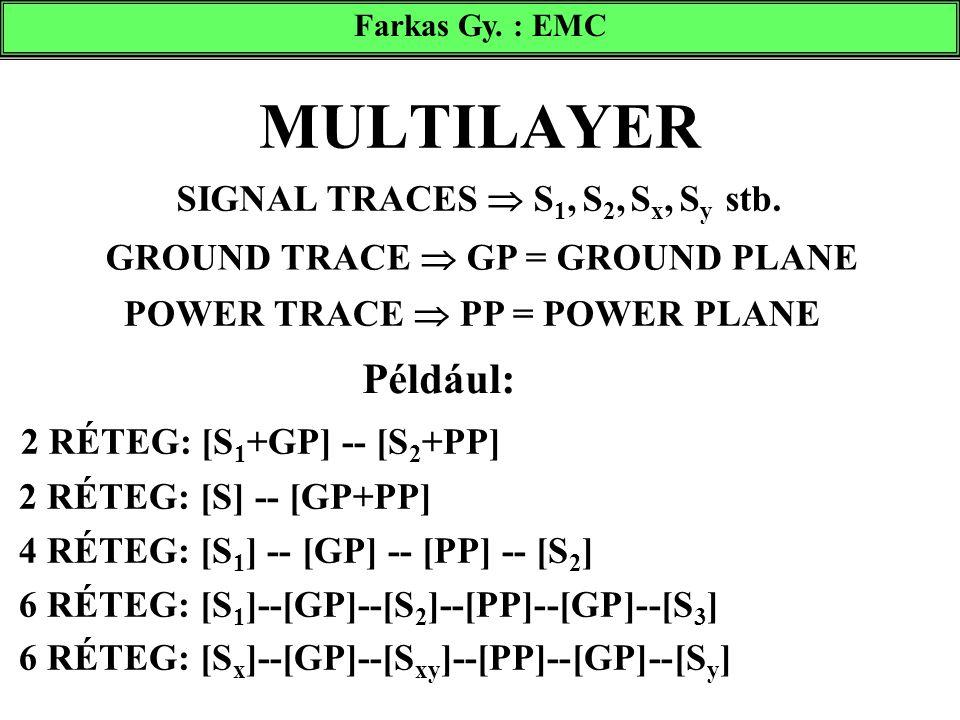 MULTILAYER Például: 2 RÉTEG: [S1+GP] -- [S2+PP]